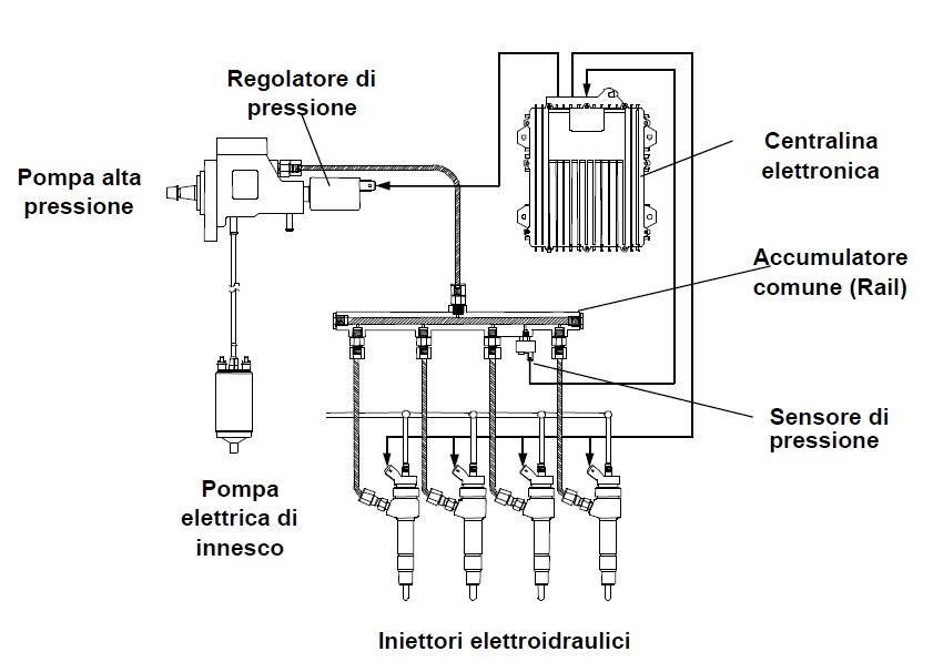 schema elettrico zafira b  astra h modifica cablaggio per sostituzione compressore opel